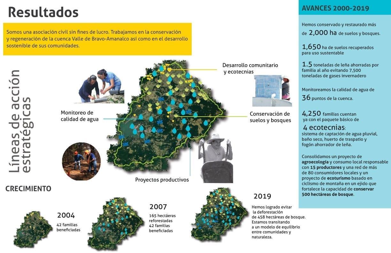 infografía3